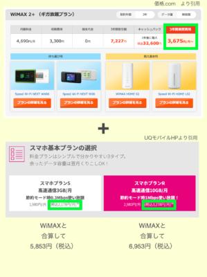 UQモバイル✖️ WiMAX